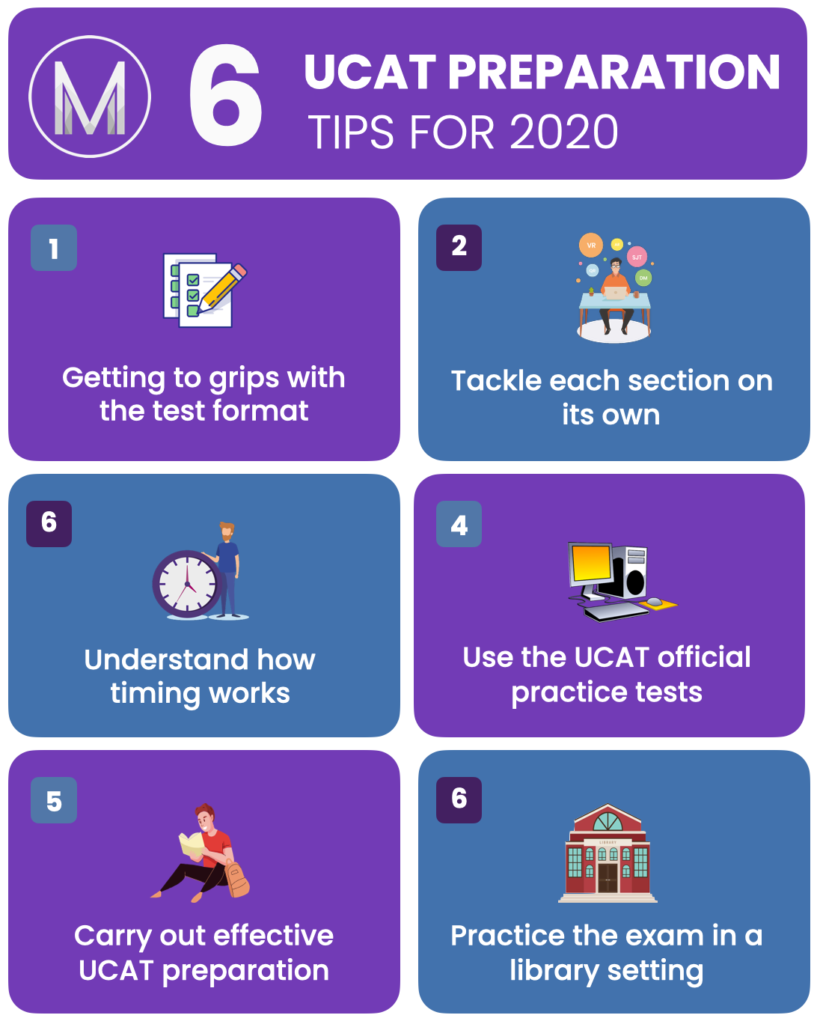 UCAT Preparation Tips Infographic