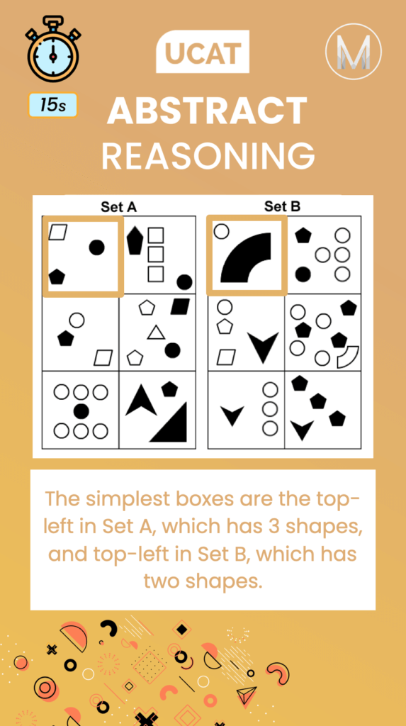 Abstract Reasoning simplest box