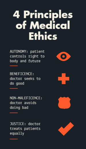 4 pillars of ethics