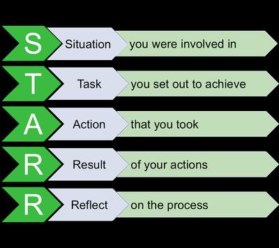 explaining the STARR framework