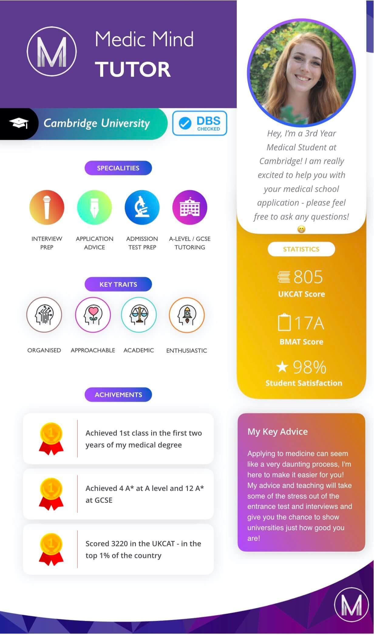 UCAT 2021 Profiles.001