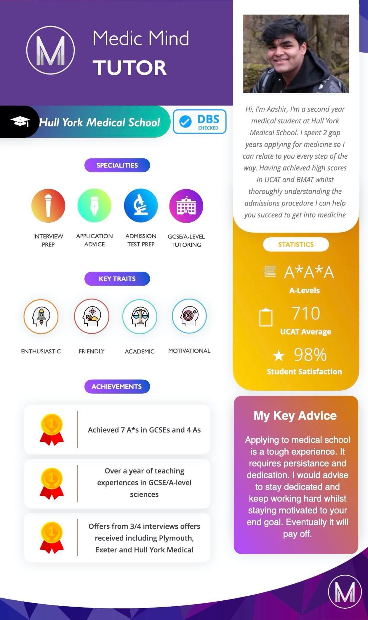 UCAT 2021 Profiles.002
