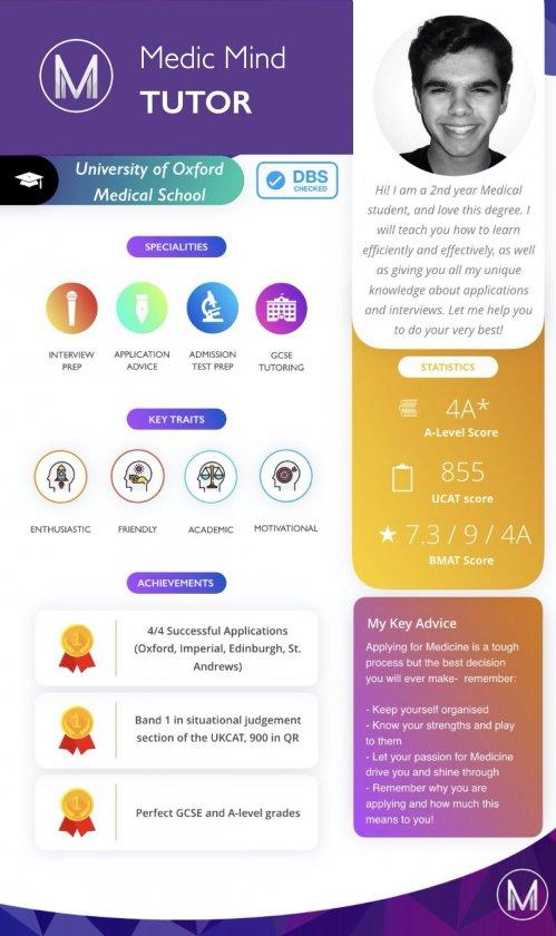 UCAT 2021 Profiles.003
